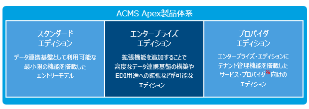 img-acms-apex-02.png