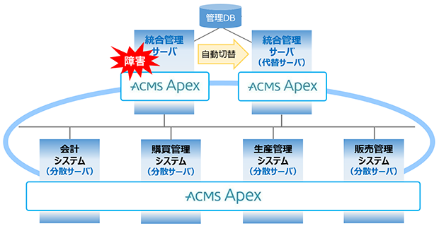 img-acms-apex-05.png